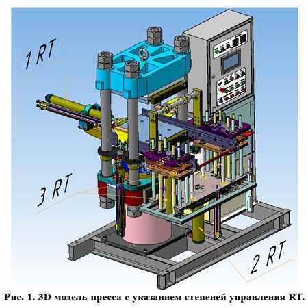 3D-модель пресса